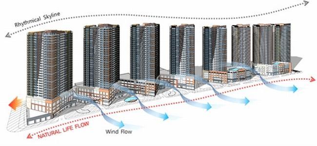 thiết kế đón gió tự nhiên của The Sun Avenue