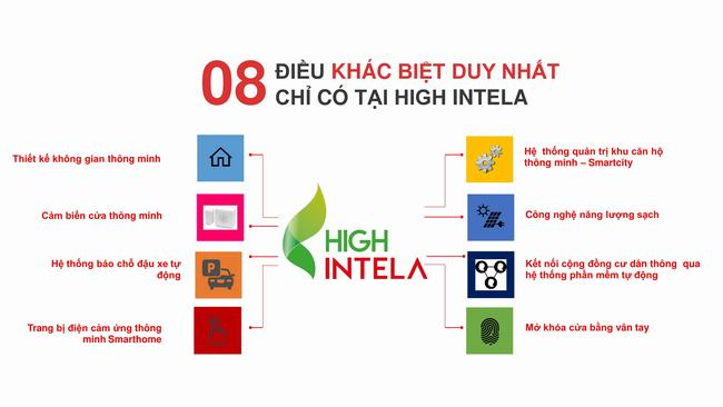 8 điều khác biệt của high intela