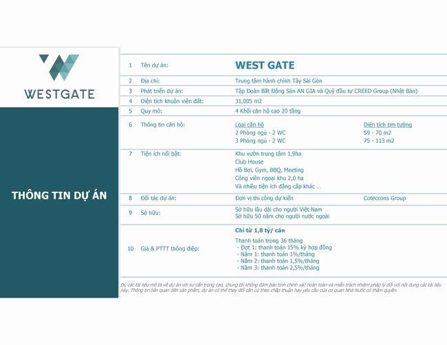 Tổng quan dự án căn hộ West Gate Park