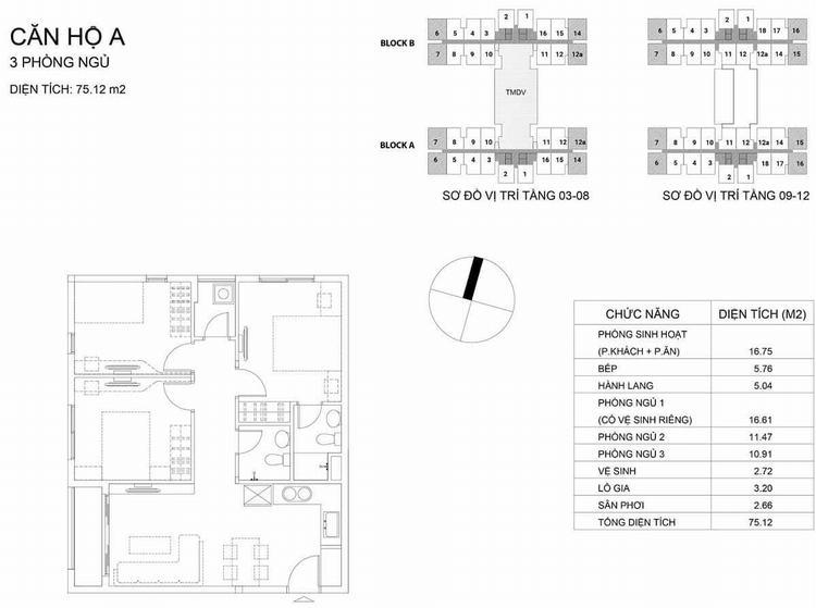 Layout thiết kế căn hộ loại A - 3 phòng ngủ - 75.12m2 | Dream Home Riverside Quận 8