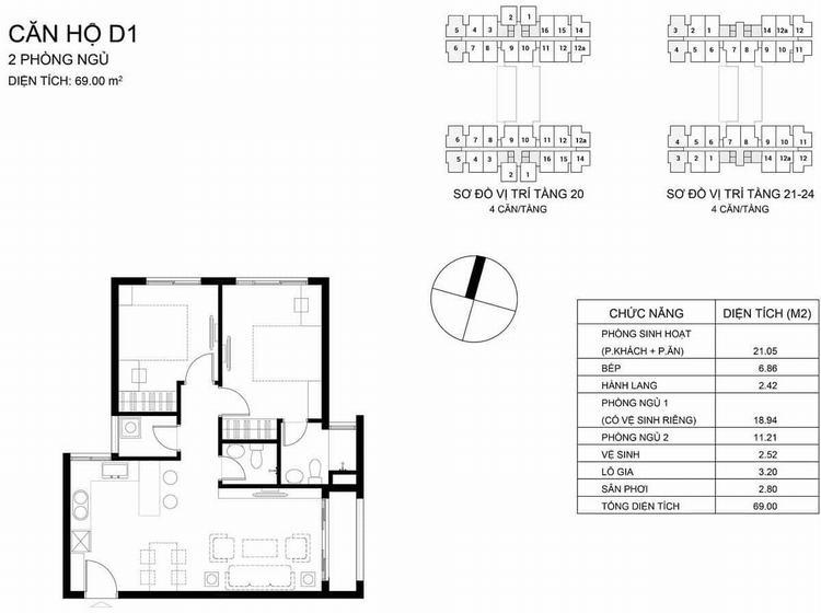 Mặt bằng thiết kế căn hộ loại D1 69.00m2 2PN2WC - Dream Home Riverside
