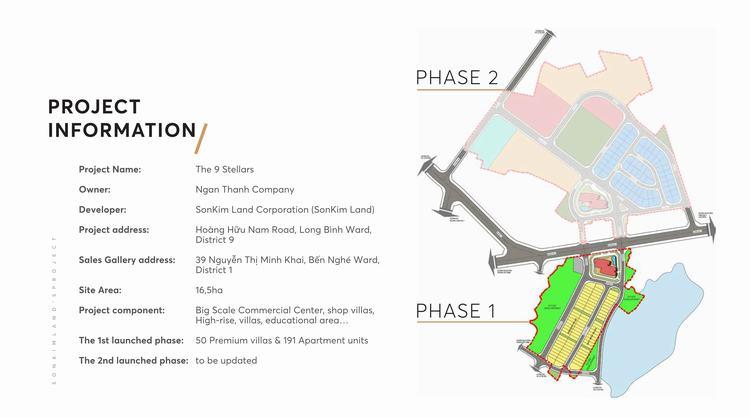 Mặt bằng tổng thể dự án The 9 Stellars Quận 9