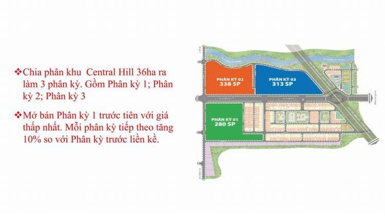 Mặt bằng tổng thể khu Central Hill - The Sol City